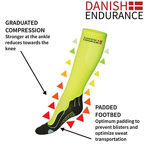 7c1daf59ff In particular they apply pressure most strongly to the ankle with the  amount of compression reducing towards the knee. By increasing the pressure  to ...