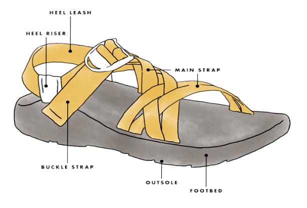 how to adjust chacos 5