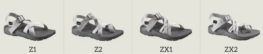 how to adjust chacos tighten and loosen
