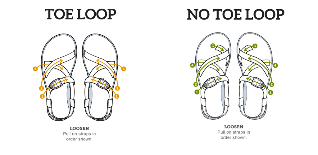 How to loosen Chacos