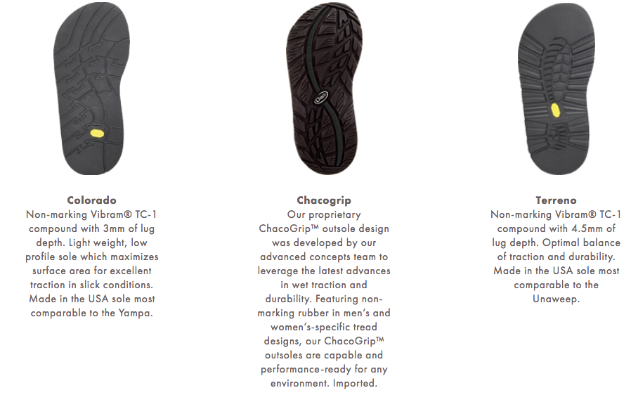 how to resole chacos