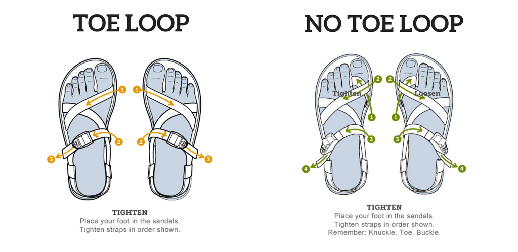 How to tighten Chacos