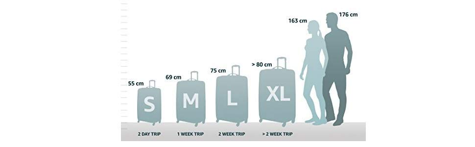 Rimowa Vs Samsonite Luggage Which Suitecase Is Best For You