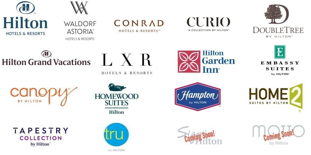 Hilton hotels brands in Hilton Honors loyalty program