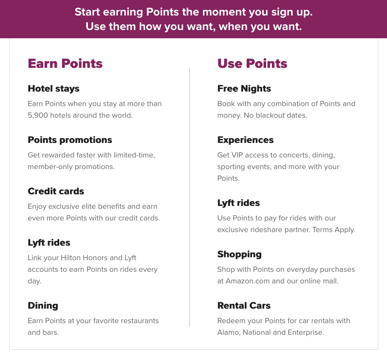 earning hilton points by shopping and dining