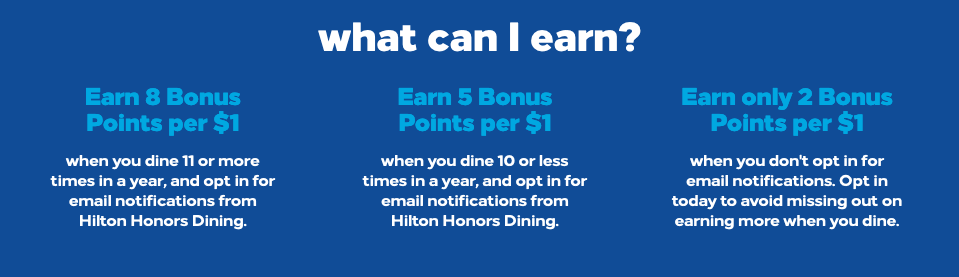 how many points you can earn through hilton honors dining