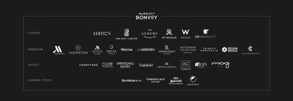 Marriott Bonvoy hotel brands