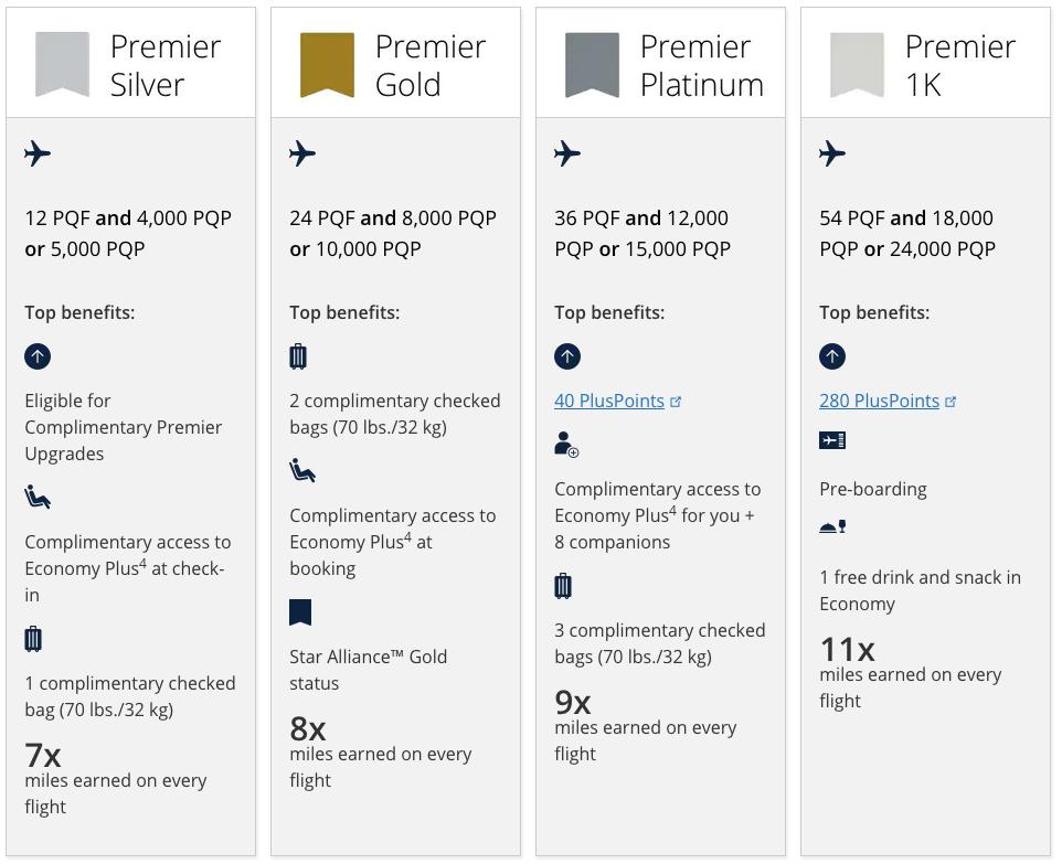 united mileageplus premier status levels