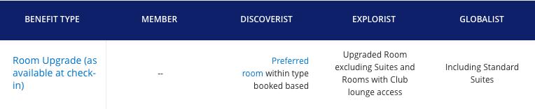 hyatt free room upgrade with status